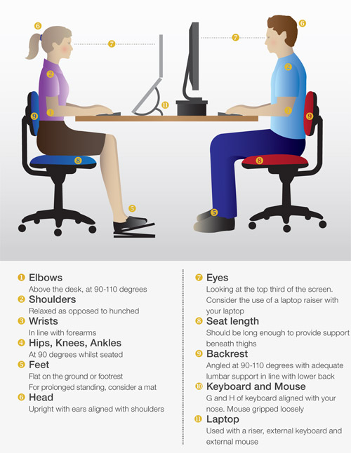 Computer Workstation Ergonomics Safety Health And